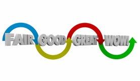 Fair Good Great Wow Arrows Grading Evaluation Stock Photography
