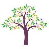 Fairy дерево вектора бесплатная иллюстрация