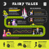 Fairy Tales - poster, brochure cover template Royalty Free Stock Photos