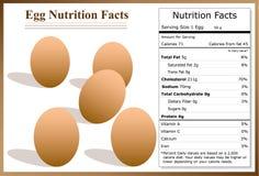 Faits de nutrition d'oeufs Images stock