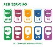 Faits de nutrition dans les étiquettes colorées par portion Photos libres de droits
