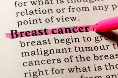 Definition of  breast cancer Stock Photography