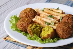 Falafel with French fries on a white plate closeup horizontal Stock Image