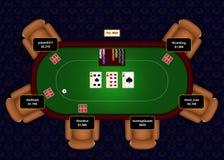 Falhanço em linha do póquer Imagens de Stock