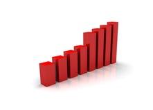 Fall chart Royalty Free Stock Photos