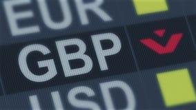 Fallen des britischen Pfunds Weltdevisenmarktnichterfüllung Globale Finanzkrise stock video