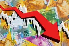 Fallender Pfeil mit Geldhintergrund der Schweizer Franken Stockfotos