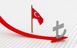 Fallender roter Pfeil mit Symbol der türkischen Lira Stockfotografie