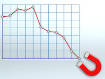Falling business diagram. Falling business graph with magnet Stock Photos