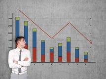 Falling chart Stock Image