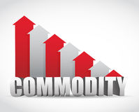 Falling commodity red business graph illustration. Design over white Royalty Free Stock Image