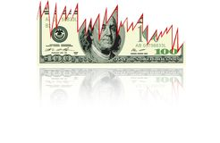 Falling Dollar Chart Royalty Free Stock Photo