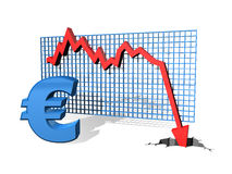 Falling Euro. Graph showing the falling value of the Euro Royalty Free Stock Photo