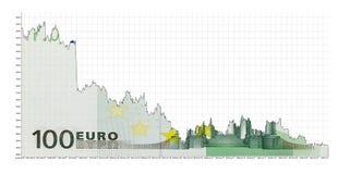 Falling euro Royalty Free Stock Photos