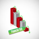 Falling financial Aid business graph sign Royalty Free Stock Image