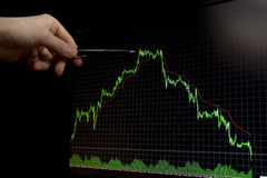 Falling forex stock chart with pen. Green falling forex stock chart on black background and hand with men pointing on maximum graph peak Royalty Free Stock Photo