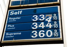 Falling gas prices sign. A sign for gas prices with the numbers falling off Royalty Free Stock Photos