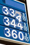 Falling gas prices sign. A sign for gas prices with the numbers falling off Stock Photo