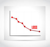 Falling loss graph illustration design Stock Photography