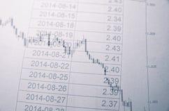 Falling market Royalty Free Stock Photos