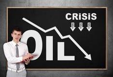Falling oil chart on blackboard Royalty Free Stock Photography