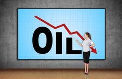 Falling oil chart Stock Photo