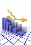 Falling profits Royalty Free Stock Image