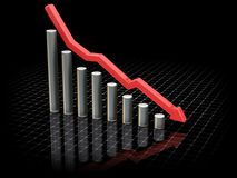 Falling profits. 3D render of a chart showing falling profits Stock Image