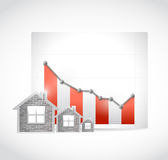 Falling real estate business market illustration Royalty Free Stock Images