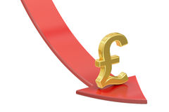 Falling red arrow with symbol of pound sterling, crisis concept. Royalty Free Stock Photography