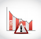 Falling setback business graph illustration design Royalty Free Stock Photo