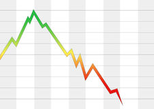 Falling stock chart Royalty Free Stock Photography