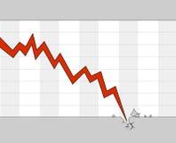Falling stock chart Royalty Free Stock Photo