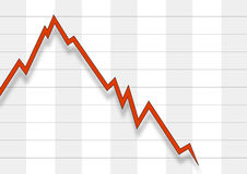 Falling stock chart Royalty Free Stock Images