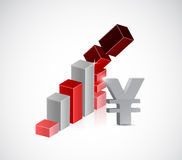 Falling yen prices illustration design Stock Images