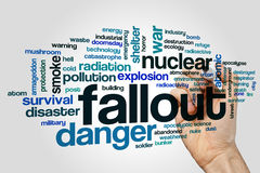 Fallout word cloud concept on grey background.  Royalty Free Stock Photography