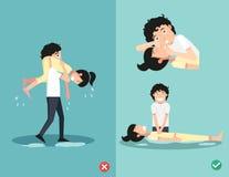 Falsch und recht für CPR-Rettungsschwimmentechniken Lizenzfreies Stockfoto
