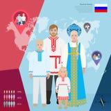 Família do russo no vestido nacional, ilustração do vetor Imagem de Stock Royalty Free