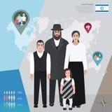 Família judaica no vestido nacional, ilustração do vetor Foto de Stock