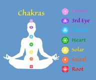 Famale body in lotus yoga asana with seven chakras on blue background. Root, Sacral, Solar, Heart, Throat, 3rd Eye, Crown chakras. Chakras names map. Drawing Stock Photography