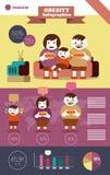 Familia de la obesidad infographic Fotografía de archivo