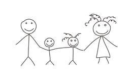 Familia del alambre