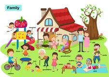 Familia del vocabulario ilustración del vector