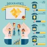 Familien-Sorgfalt und vierte Faktoren Lizenzfreie Stockfotos