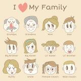 Familienmitglied-Ikonen-Satz Lizenzfreie Stockfotografie