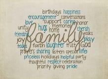 Familientext-Wortwolke Stockfotos