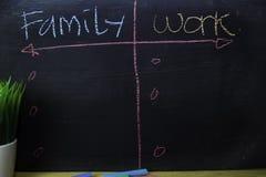 Familj eller arbete som är skriftliga med färgkritabegrepp på svart tavla royaltyfria foton