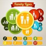 Familjen skriver det olika infographicsbegreppet - Royaltyfri Foto