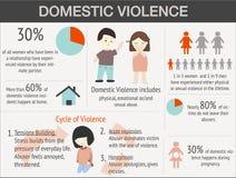 Familjevåld som är infographic med prövkopiadata royaltyfri illustrationer