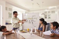 Familjmöte som diskuterar hushållsysslor royaltyfri bild